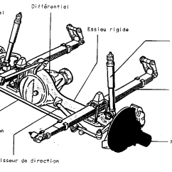 Ford 3000 Gas Tractor Wiring Diagram Lewis Dot For Silicon 600 Wire Diagrams Html - Imageresizertool.com