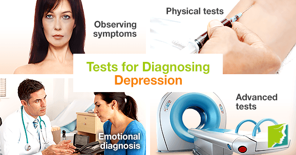 Tests For Diagnosing Depression
