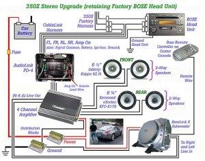 Bose Line Level Converters  Nissan 350Z Forum, Nissan 370Z Tech Forums