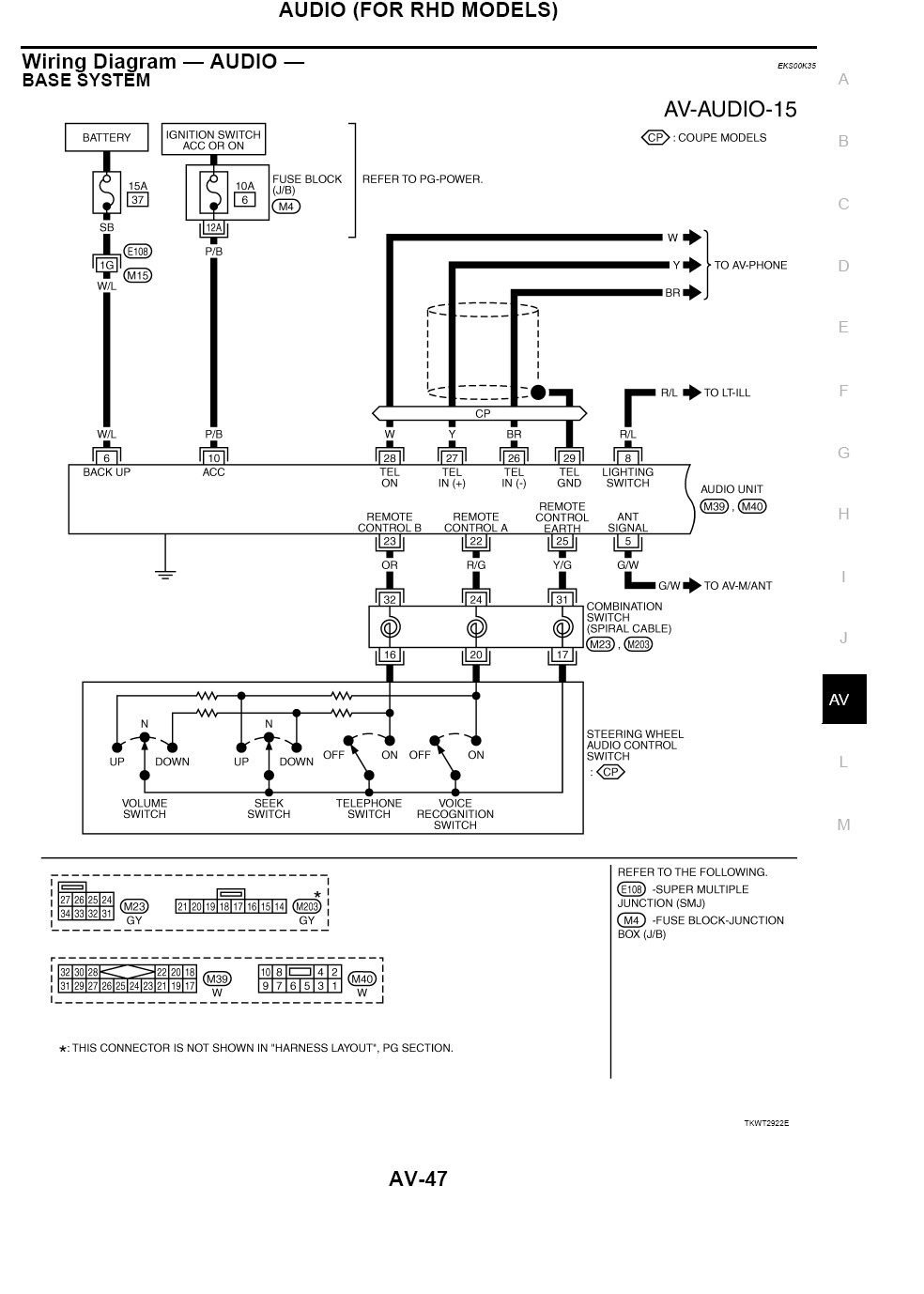 [DIAGRAM] 02 Nissan Frontier Wiring Diagram Audio FULL