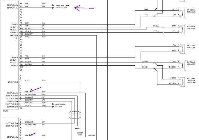chevy colorado radio wiring diagram chevy wiring diagrams cars 2010 holden colorado radio wiring diagram wiring diagram