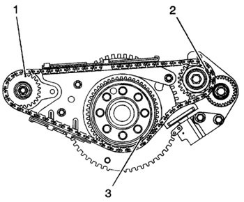 2004 Colorado I5 3.5L Balance Shaft, Chain and Tensioner