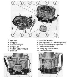 those diagrams will also help you in ordering parts if you want to repair or rebuild your carburetors yourself most of all these diagrams are essential in [ 2400 x 3000 Pixel ]