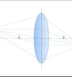 basisfocusf1a [ 1772 x 851 Pixel ]