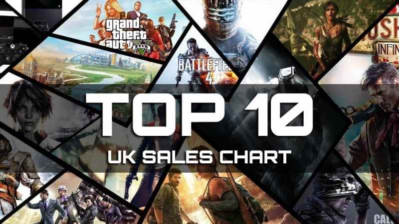 Top 10 UK Games Chart: Ace Combat 7 Debuts Above Red Dead Redemption 2 2