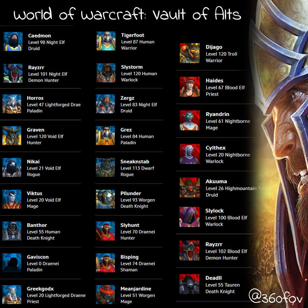 What does your Alt Vault look like? This is a sample of mine, excluding deleted ... 2