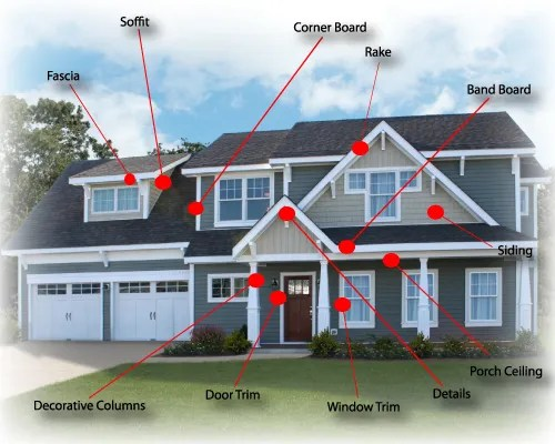 Exterior Components 360 Home Inspections Llc