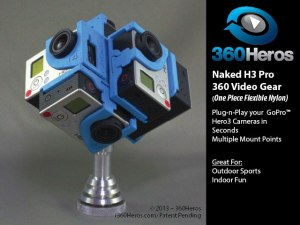 2013-NakedH3-Pro-with-Cameras