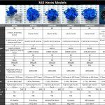 KickStarter-Product-Grid-150x150