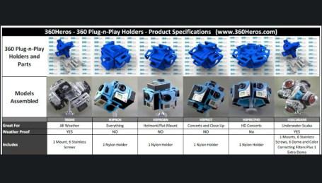 360 video rig matrix