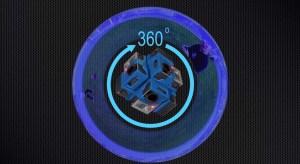 360angle