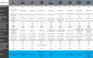 Comparison Chart holders
