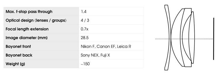 KIPON Baveyes 0.7x Optical Reducer and Lens Adapter Canon