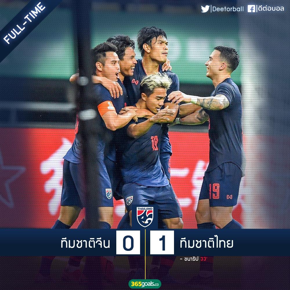 ผลบอล:ทีมชาติจีน-ทีมชาติไทย(ไฮไลท์ฟุตบอล)
