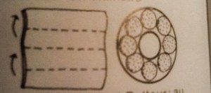 brioche mousseline tupperware