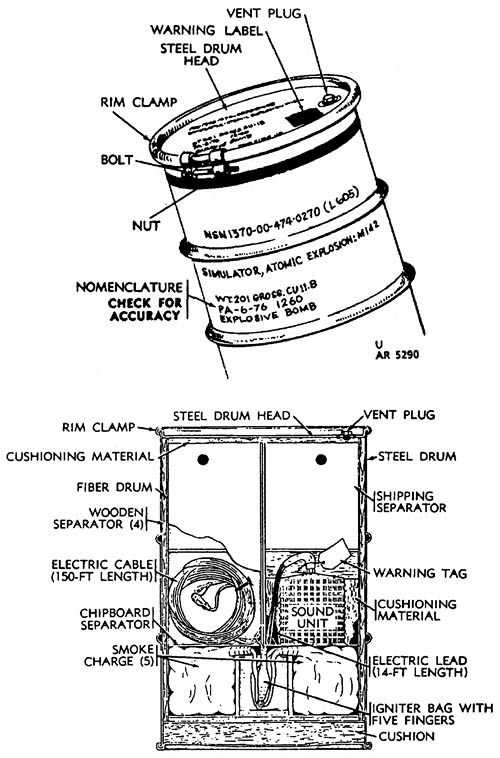 cold war diagram