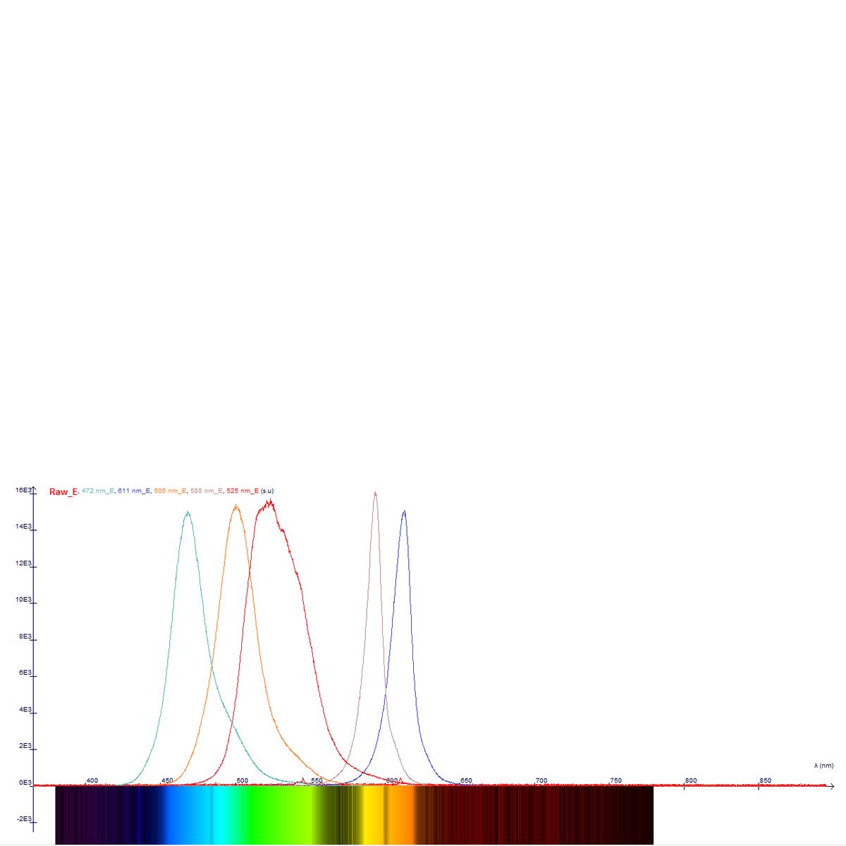 Planck S Constant Apparatus 115 V 50 60 Hz
