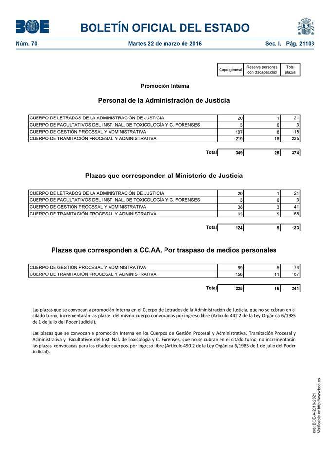 15193499_1198506976900624_7330353710096539890_n Convocatoria Oposiciones Justicia Cantabria