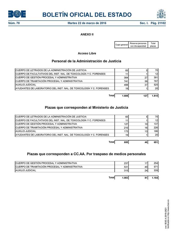 15193580_1198506913567297_3742951924035700040_n Convocatoria Oposiciones Justicia Cantabria