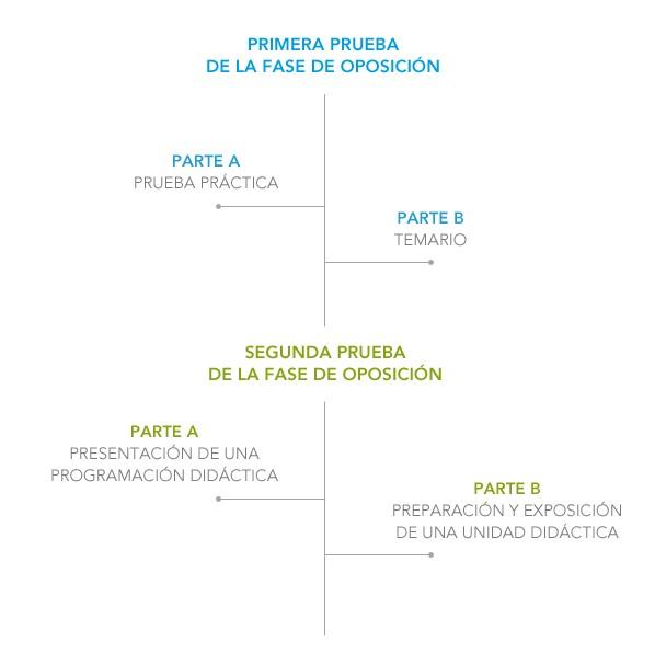 Oposiciones-Maestros-Cantabria-pruebas-y-requisitos-1 Oposiciones Maestros Cantabria