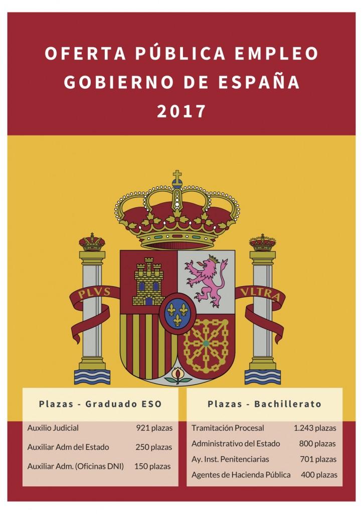 oferta-publica-empleo-nacional-españa-academia-santander-cantabria Academia preparar en Cantabria Oposiciones España