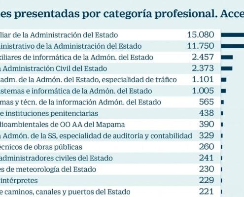 plazas oposiciones estado cantabria 3catorce academia