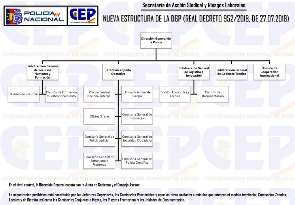 Cambios Temario Oposiciones Policia Nacional Sobre La