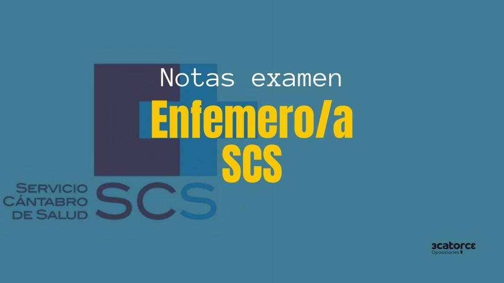 Resultados-provisionales-examen-Enfemero-SCS-2019 Resultados provisionales examen Enfemero SCS 2019