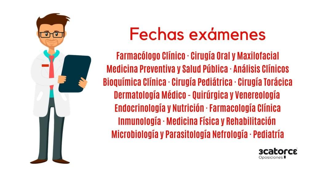 Fecha-examen-FEAs-SCS-2020 Fecha examen FEAs SCS 2020