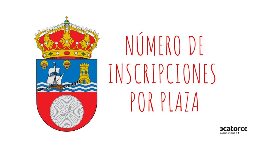 Numero-inscripciones-oposiciones-Cantabria-2020 Numero inscripciones oposiciones Cantabria 2020