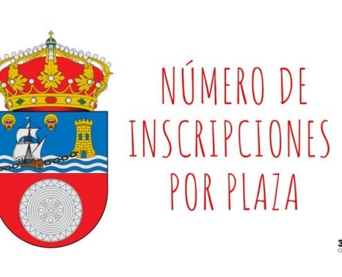 Numero inscripciones oposiciones Cantabria 2020