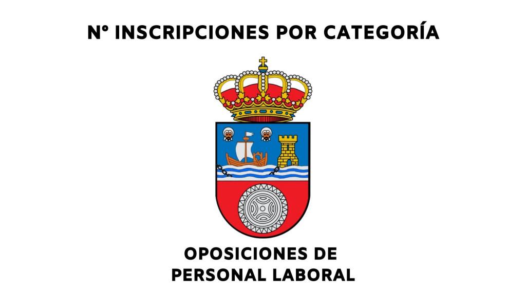 Publicado-el-numero-de-inscripciones-oposiciones-personal-laboral-Cantabria Publicado el número de inscripciones oposiciones personal laboral Cantabria