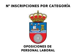 Publicado-el-numero-de-inscripciones-oposiciones-personal-laboral-Cantabria Bolsa Auxiliar Administrativo Comillas 2019