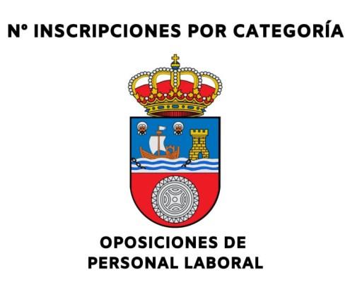 inscripciones oposiciones personal laboral Cantabria