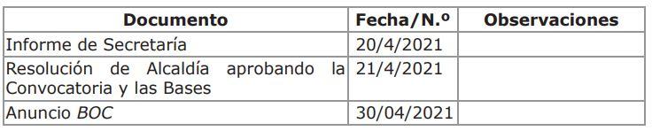 bolsa-de-trabajo-educacion-infantil-Cantabria-Ampuero Admitidos y excluidos provisionales bolsa de trabajo educación infantil Cantabria Ampuero
