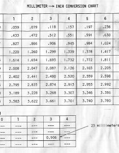 Photos of fuel oil inches to gallons chart also rh fueloildzukeragespot