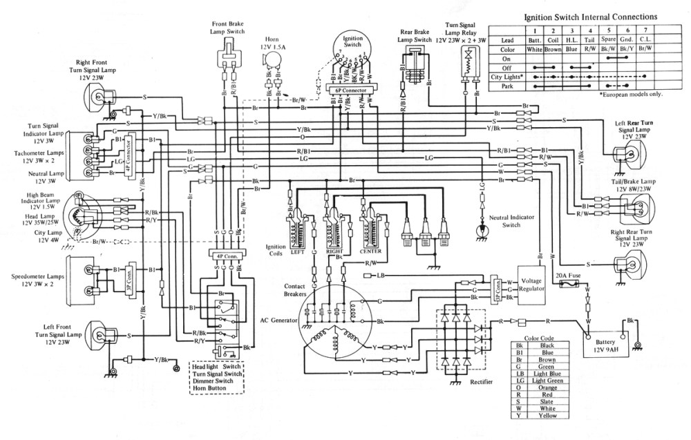 medium resolution of 1974 kawasaki h1 500 wiring diagram my wiring diagram kawasaki h1d wiring diagram