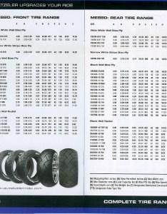 also rim to tire applications rh kawtriple