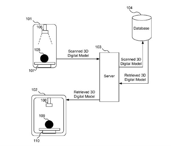 disney-patent-for-3d-scanning-and-high-resolution-3d-printing-approved-by-us-patent-office-1