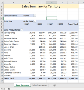Pivot Table Cleanup - After