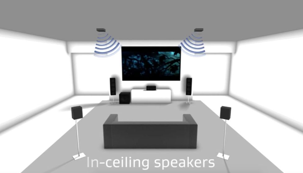 onkyo-dolby-atmos-sound-system-foto-3