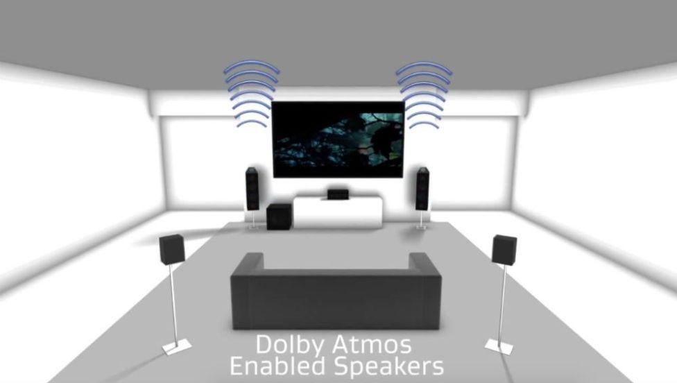 onkyo-dolby-atmos-sound-system-foto-4