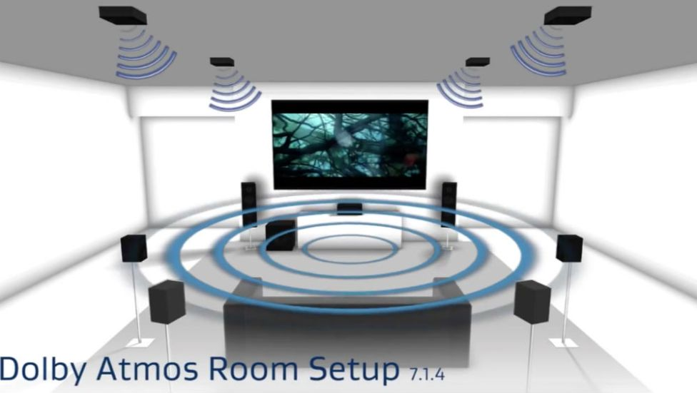 onkyo-dolby-atmos-sound-system-foto-5