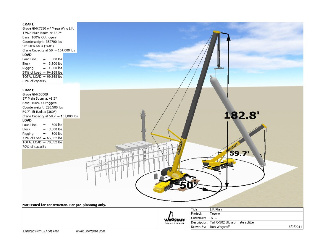 how to rig outriggers diagram ford hei ignition 3d lift plan crane planning software