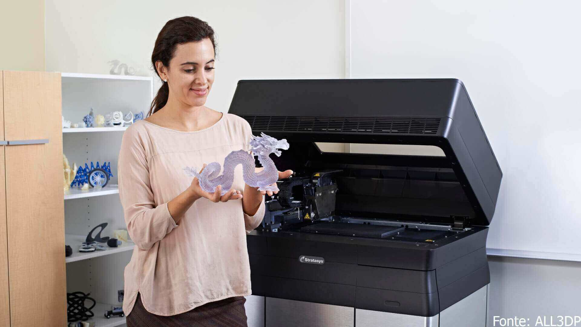 Impressão 3D, nova revolução industrial Impressão 3D, nova revolução industrial best industrial 3D printer fonte