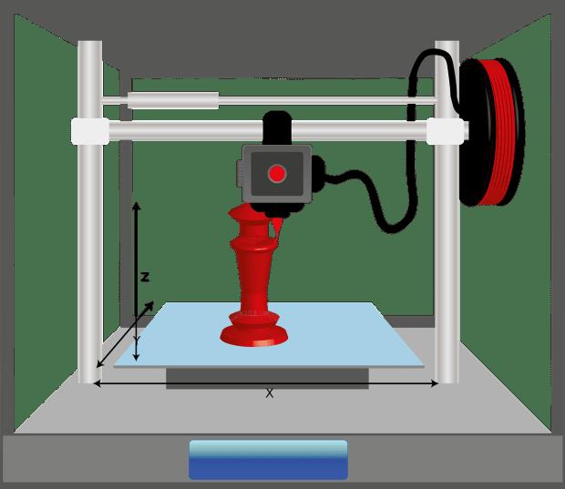 The FlashForge 3D printers