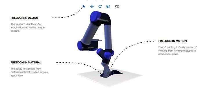 "AREVO's ""free motion 3D printing"" concept [Source: AREVO]"