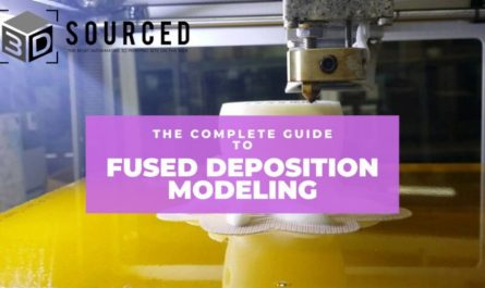 fused deposition modeling fdm 3d printing guide cover