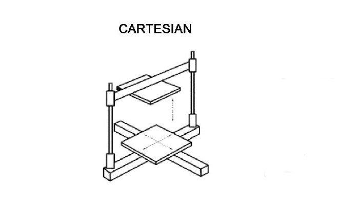 cartesian 3d printer