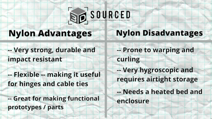 nylon filament advantages and disadvantages